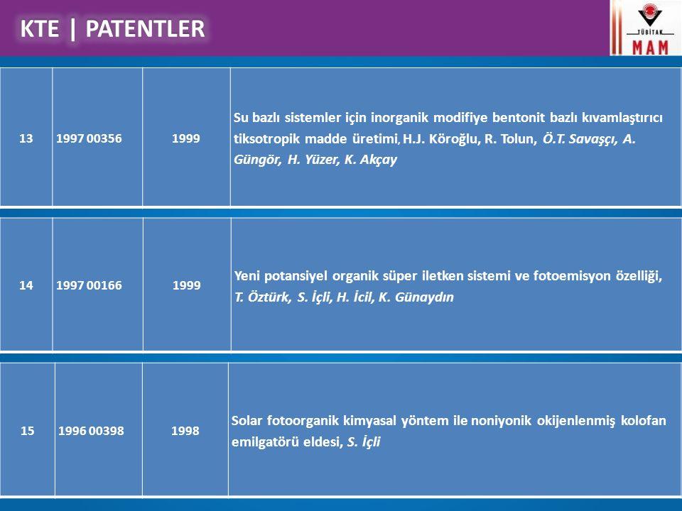 KTE Çalışma Konuları 131997 003561999 Su bazlı sistemler için inorganik modifiye bentonit bazlı kıvamlaştırıcı tiksotropik madde üretimi, H.J. Köroğlu