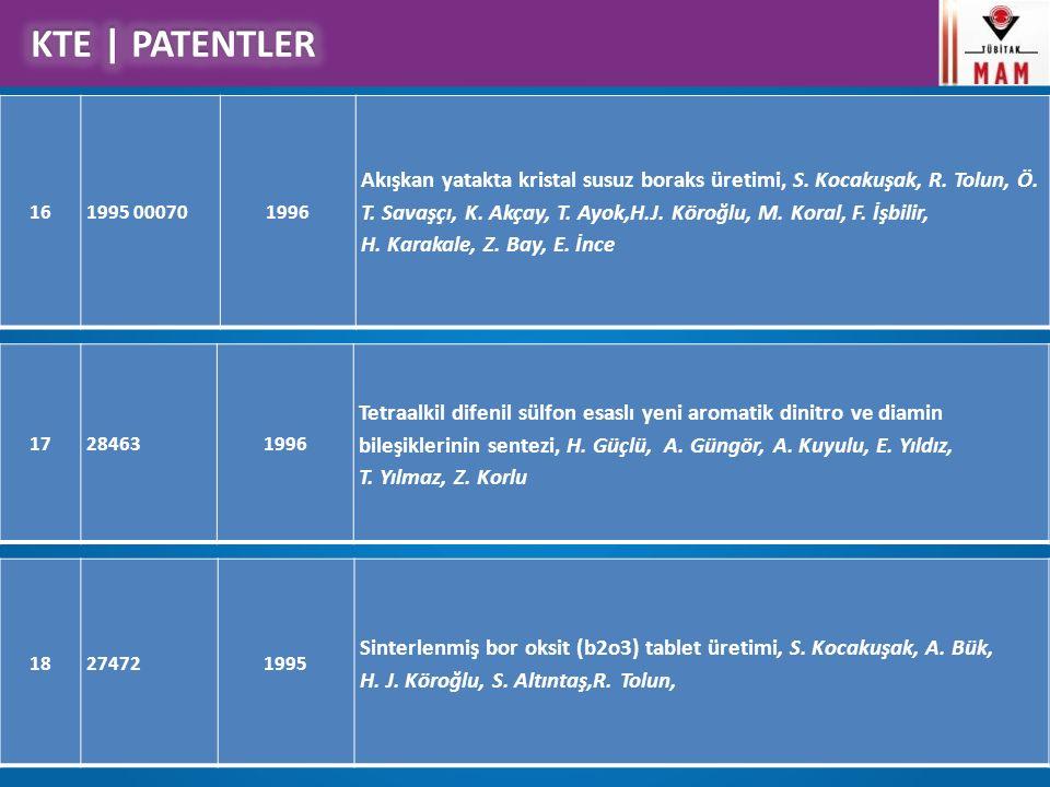 KTE Çalışma Konuları 161995 000701996 Akışkan yatakta kristal susuz boraks üretimi, S. Kocakuşak, R. Tolun, Ö. T. Savaşçı, K. Akçay, T. Ayok,H.J. Köro