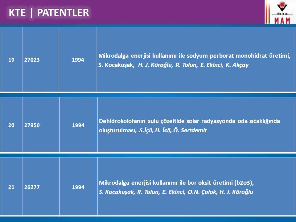 KTE Çalışma Konuları 19270231994 Mikrodalga enerjisi kullanımı ile sodyum perborat monohidrat üretimi, S. Kocakuşak, H. J. Köroğlu, R. Tolun, E. Ekinc