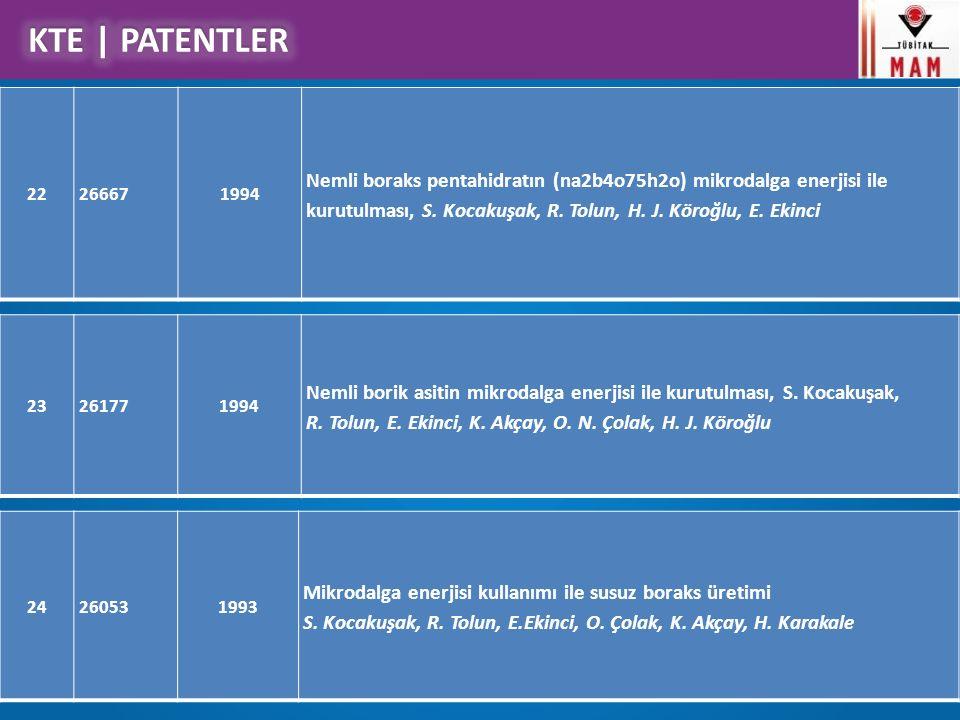 KTE Çalışma Konuları 22266671994 Nemli boraks pentahidratın (na2b4o75h2o) mikrodalga enerjisi ile kurutulması, S. Kocakuşak, R. Tolun, H. J. Köroğlu,