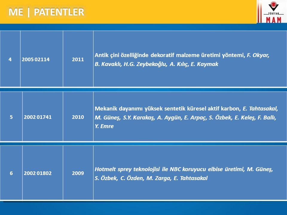 ME Çalışma Konuları 42005 021142011 Antik çini özelliğinde dekoratif malzeme üretimi yöntemi, F. Okyar, B. Kavaklı, H.G. Zeybekoğlu, A. Kılıç, E. Kaym