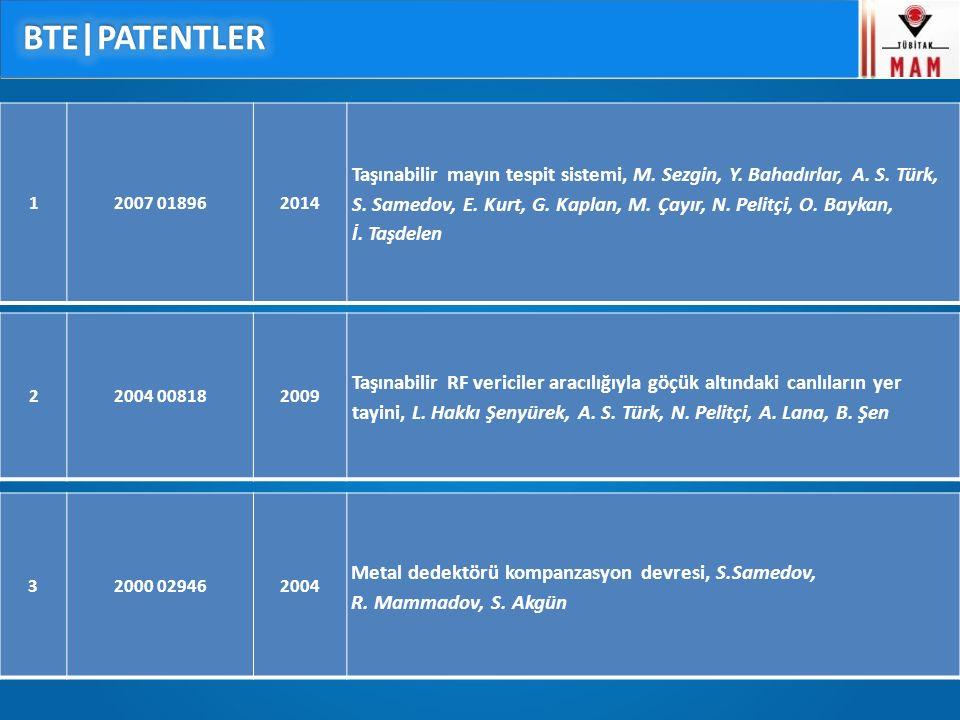 12007 018962014 Taşınabilir mayın tespit sistemi, M. Sezgin, Y. Bahadırlar, A. S. Türk, S. Samedov, E. Kurt, G. Kaplan, M. Çayır, N. Pelitçi, O. Bayka