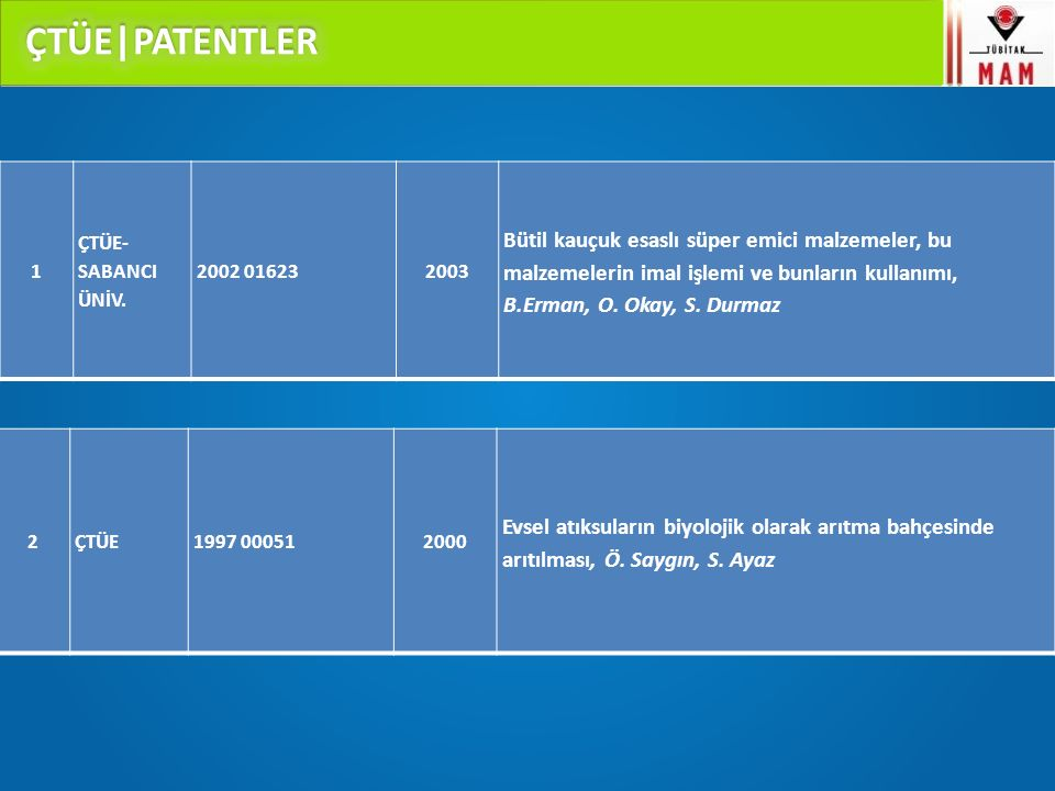 ÇTÜE Araştırma Gemisi 1 ÇTÜE- SABANCI ÜNİV. 2002 016232003 Bütil kauçuk esaslı süper emici malzemeler, bu malzemelerin imal işlemi ve bunların kullanı