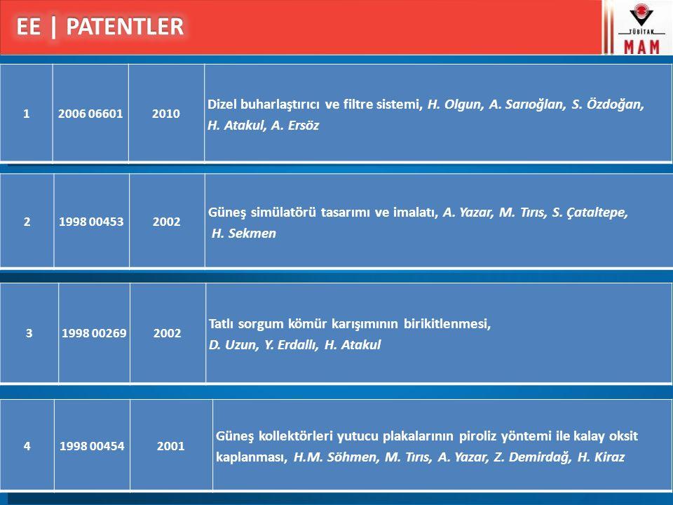EE Çalışma Konuları 12006 066012010 Dizel buharlaştırıcı ve filtre sistemi, H. Olgun, A. Sarıoğlan, S. Özdoğan, H. Atakul, A. Ersöz 21998 004532002 Gü