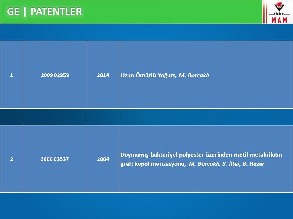 GE Çalışma Konuları 12009 029592014 Uzun Ömürlü Yoğurt, M.