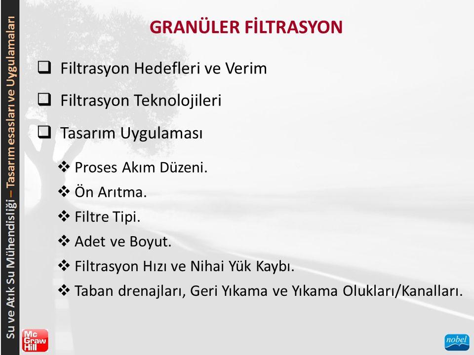 GRANÜLER FİLTRASYON