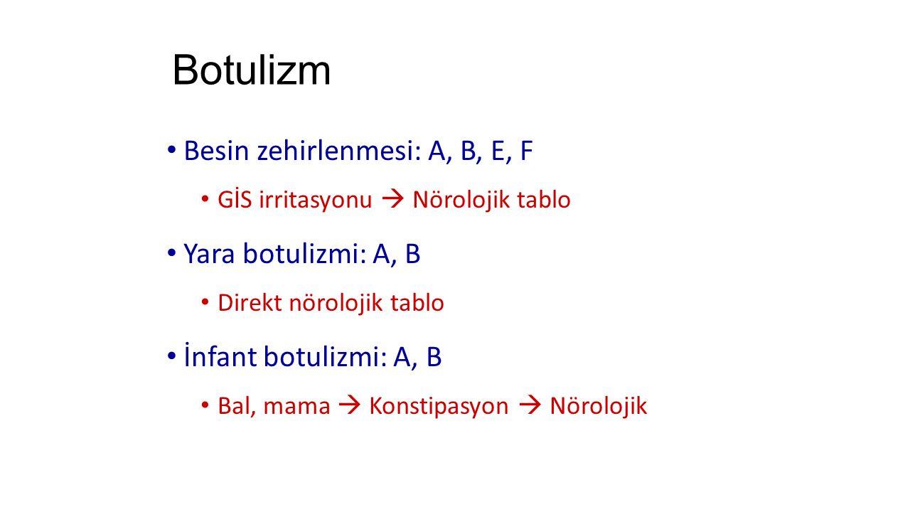 Botulizm Besin zehirlenmesi: A, B, E, F GİS irritasyonu  Nörolojik tablo Yara botulizmi: A, B Direkt nörolojik tablo İnfant botulizmi: A, B Bal, mama