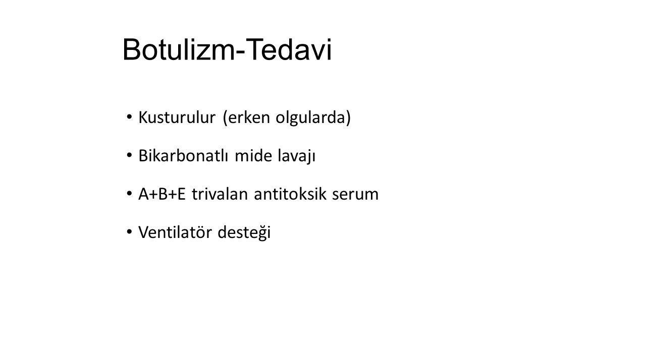 Botulizm-Tedavi Kusturulur (erken olgularda) Bikarbonatlı mide lavajı A+B+E trivalan antitoksik serum Ventilatör desteği