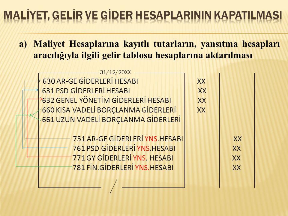 a)Maliyet Hesaplarına kayıtlı tutarların, yansıtma hesapları aracılığıyla ilgili gelir tablosu hesaplarına aktarılması 630 AR-GE GİDERLERİ HESABI XX 6