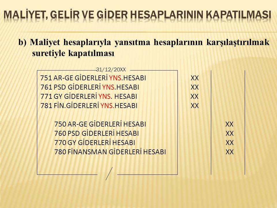b) Maliyet hesaplarıyla yansıtma hesaplarının karşılaştırılmak suretiyle kapatılması 751 AR-GE GİDERLERİ YNS.HESABI XX 761 PSD GİDERLERİ YNS.HESABI XX