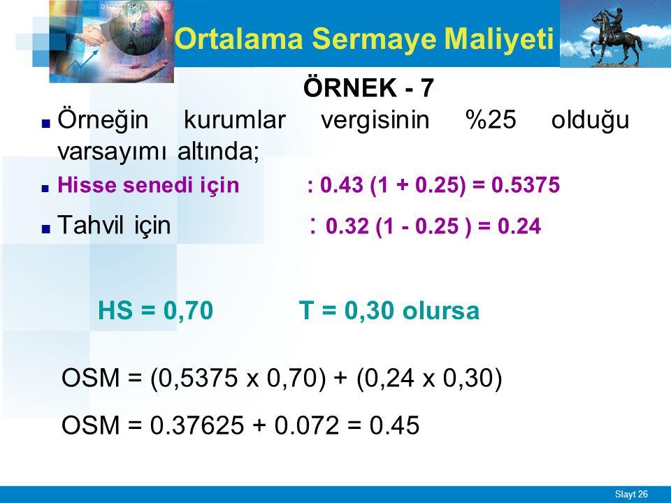 Slayt 26 Ortalama Sermaye Maliyeti ■ Örneğin kurumlar vergisinin %25 olduğu varsayımı altında; ■ Hisse senedi için : 0.43 (1 + 0.25) = 0.5375 ■ Tahvil için : 0.32 (1 - 0.25 ) = 0.24 OSM = (0,5375 x 0,70) + (0,24 x 0,30) OSM = 0.37625 + 0.072 = 0.45 HS = 0,70T = 0,30 olursa ÖRNEK - 7