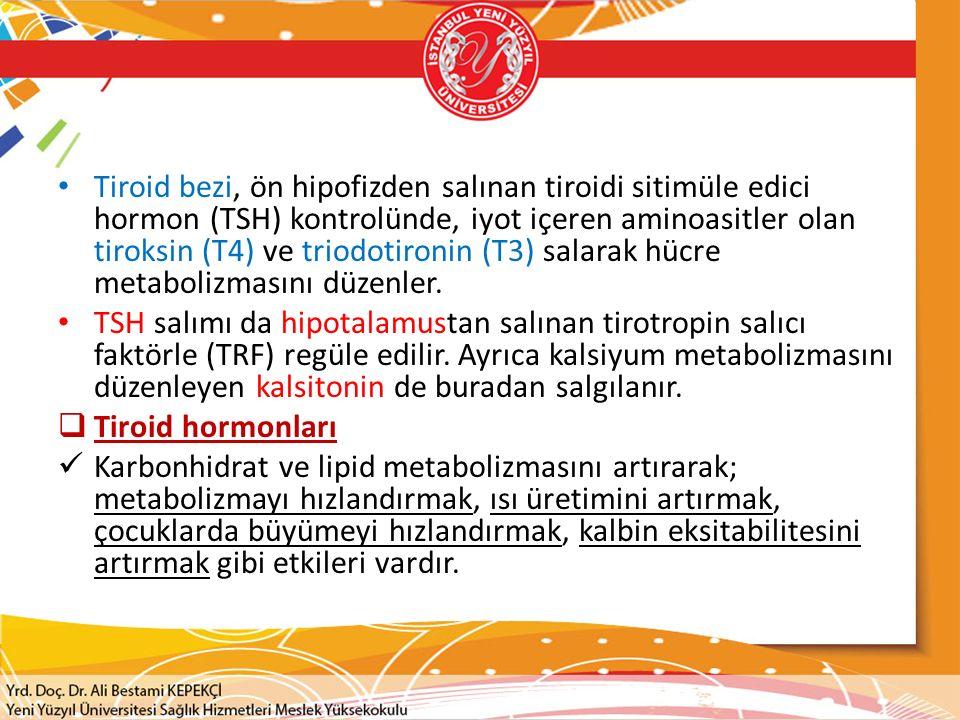 Hipotiroidi (düşük T3 ve T4 değerleri ) Metabolizmada genel durgunluk ve yavaşlama, ses kısıklığı, soğuğa tahammülsüzlük, bradikardi, kalp yetmezliği, miyokard depresyonu, kardiak outputta düşme ( eklenecek perikardial effüzyonla durum daha da kötüleşebilir.) Plazma volümü azalır.