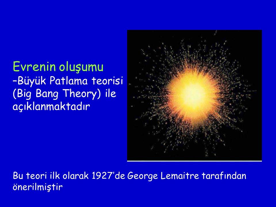 Evrenin oluşumu –Büyük Patlama teorisi (Big Bang Theory) ile açıklanmaktadır Bu teori ilk olarak 1927'de George Lemaitre tarafından önerilmiştir