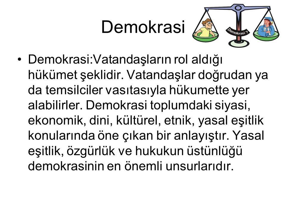 Demokrasi Demokrasi:Vatandaşların rol aldığı hükümet şeklidir.