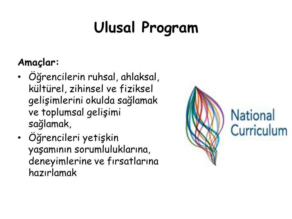 Ulusal Program Kişilik (Ör: Kendine saygı duyma, kişisel disiplin) İlişkiler (Ör: Diğer bireylere önem verme, saygı gösterme ve onlara karşı iyi niyetli olma) Toplum (Ör: Bireyler arası sevgi, işbirliği) Çevre (Ör: Gelecek nesiller için gerekli olan çevre ve doğa bırakmayı sorumluluk olarak kabul etme)