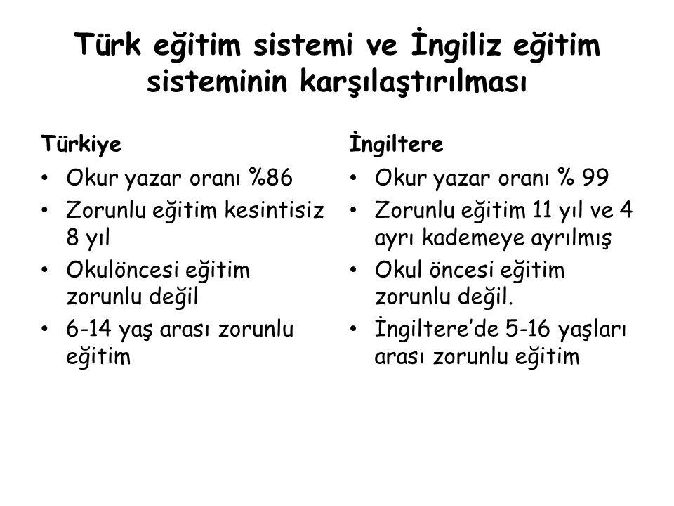 Türkiye İlköğretimde öğrenci başına düşen harcama miktarı 1330 $ Yükseköğretime giriş merkezi sınavla yapılmakta Eğitimde merkezi önetsel yapı var.
