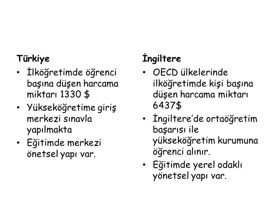 Türkiye Sınıf mevcutları ve dağılımları fizikî olanaklar doğrultusunda belirlenir.