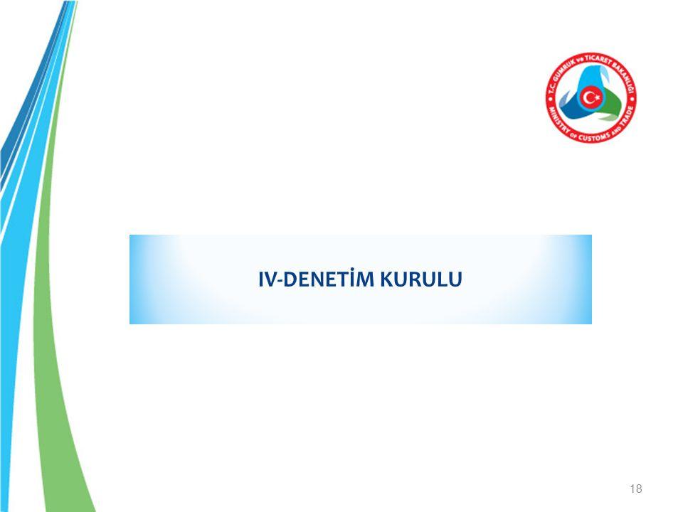 18 IV-DENETİM KURULU