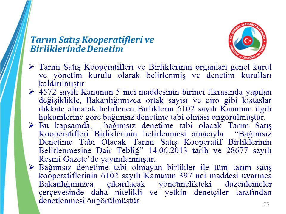 Tarım Satış Kooperatifleri ve Birliklerinde Denetim  Tarım Satış Kooperatifleri ve Birliklerinin organları genel kurul ve yönetim kurulu olarak belir