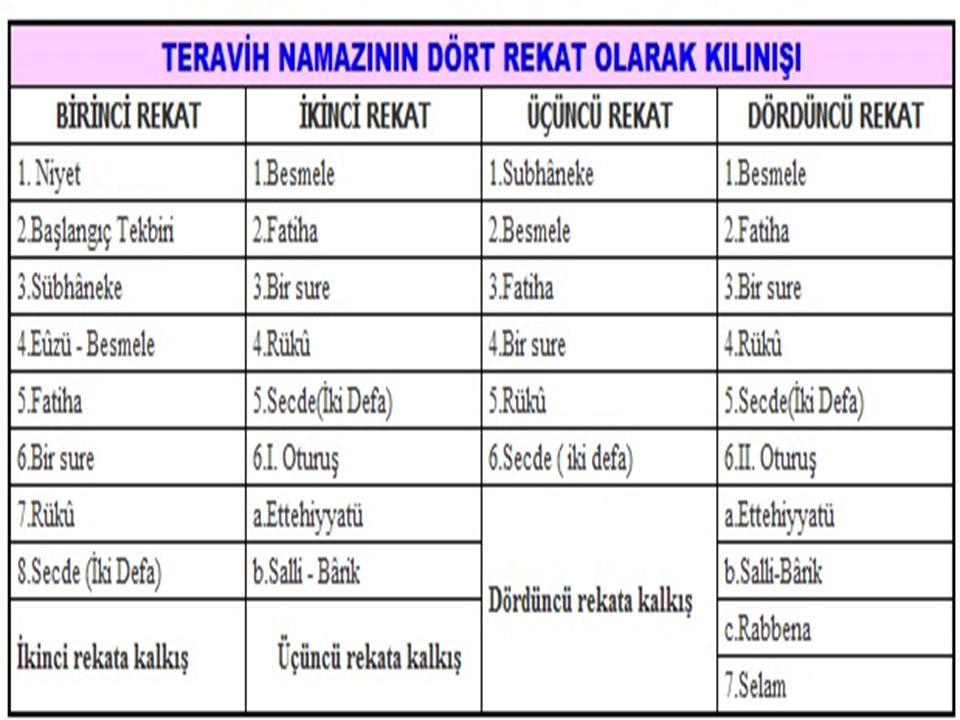 - Teravih namazı Ramazan ayında, yatsı namazı ile vitir namazı arasında kılınır.