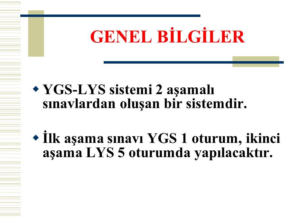  YGS-LYS sistemi 2 aşamalı sınavlardan oluşan bir sistemdir.  İlk aşama sınavı YGS 1 oturum, ikinci aşama LYS 5 oturumda yapılacaktır. GENEL BİLGİLE