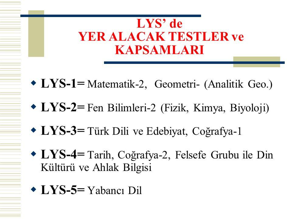 LYS' de YER ALACAK TESTLER ve KAPSAMLARI  LYS-1= Matematik-2, Geometri- (Analitik Geo.)  LYS-2= Fen Bilimleri-2 (Fizik, Kimya, Biyoloji)  LYS-3= Tü