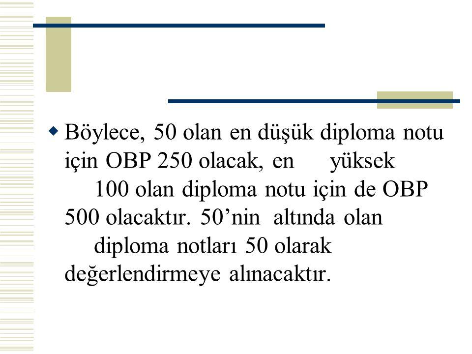  Böylece, 50 olan en düşük diploma notu için OBP 250 olacak, en yüksek 100 olan diploma notu için de OBP 500 olacaktır. 50'nin altında olan diploma n