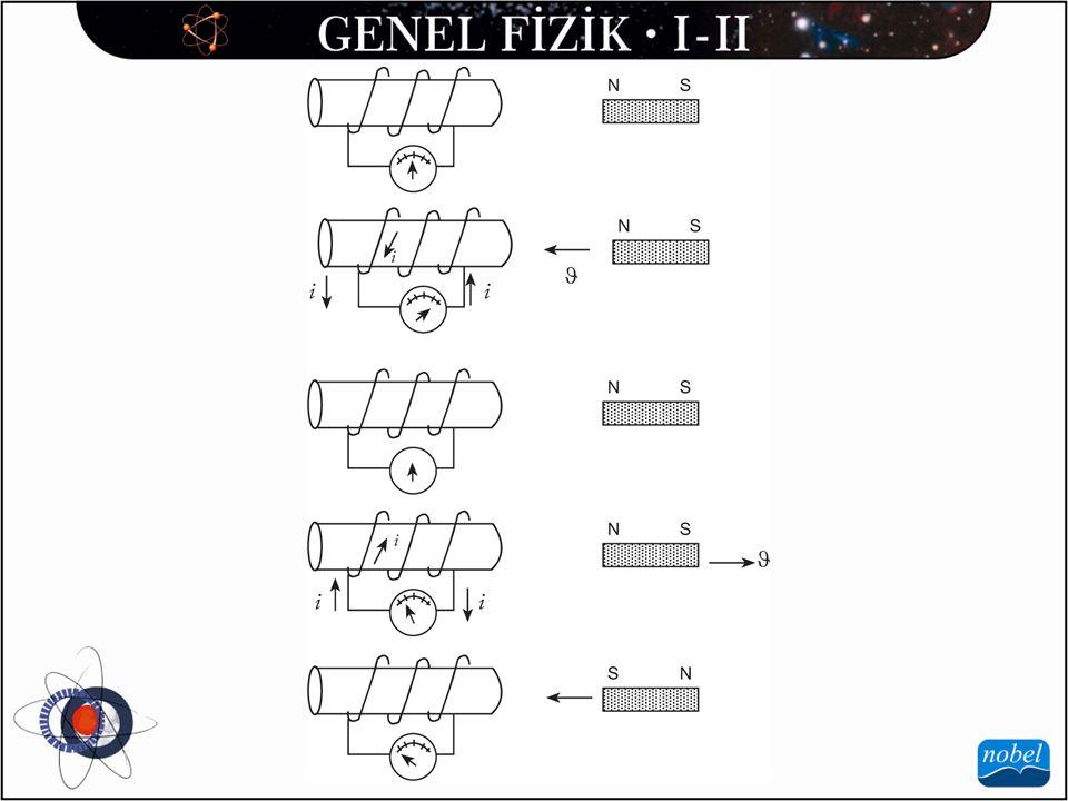 Bu deneyler gösteriyor ki, manyetik akının değişimi galvanometrede ibrenin değişik yönlerde sapmalarına neden olmaktadır.
