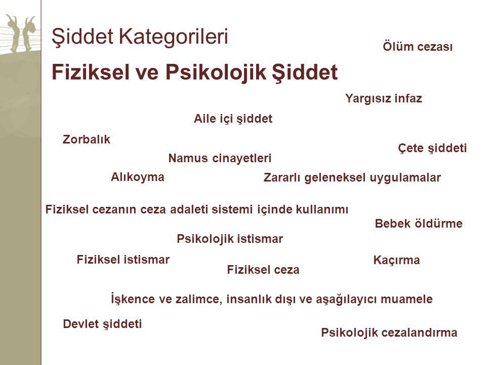 Şiddet Kategorileri Fiziksel ve Psikolojik Şiddet Alıkoyma Zorbalık Ölüm cezası Aile içi şiddet Yargısız infaz Çete şiddeti Zararlı geleneksel uygulam