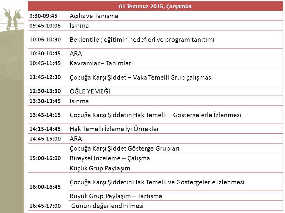 Türkiye 1990 yılında Sözleşme'yi imzalamış, 1994 yılında onaylamış ve 1995 yılında yürürlüğe girmiştir.