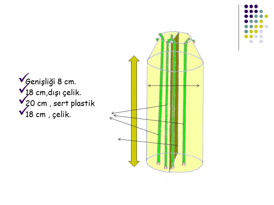 Genişliği 8 cm. 18 cm,dışı çelik. 20 cm, sert plastik 18 cm, çelik.
