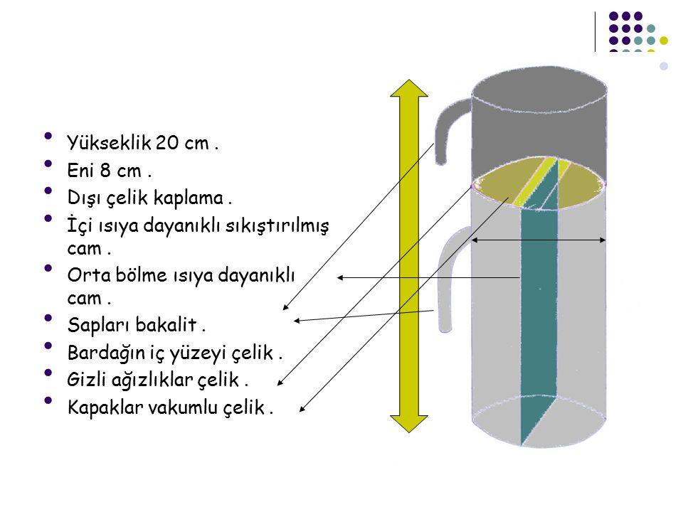 Yükseklik 20 cm. Eni 8 cm. Dışı çelik kaplama. İçi ısıya dayanıklı sıkıştırılmış cam.