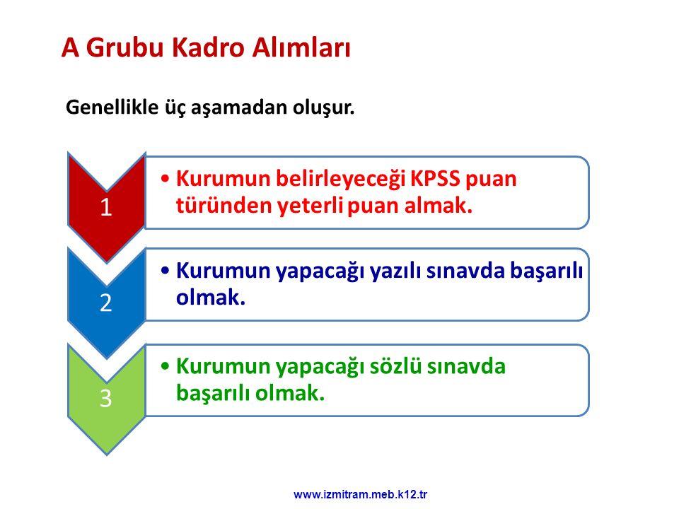 A Grubu Kadro Alımları 1 Kurumun belirleyeceği KPSS puan türünden yeterli puan almak. 2 Kurumun yapacağı yazılı sınavda başarılı olmak. 3 Kurumun yapa