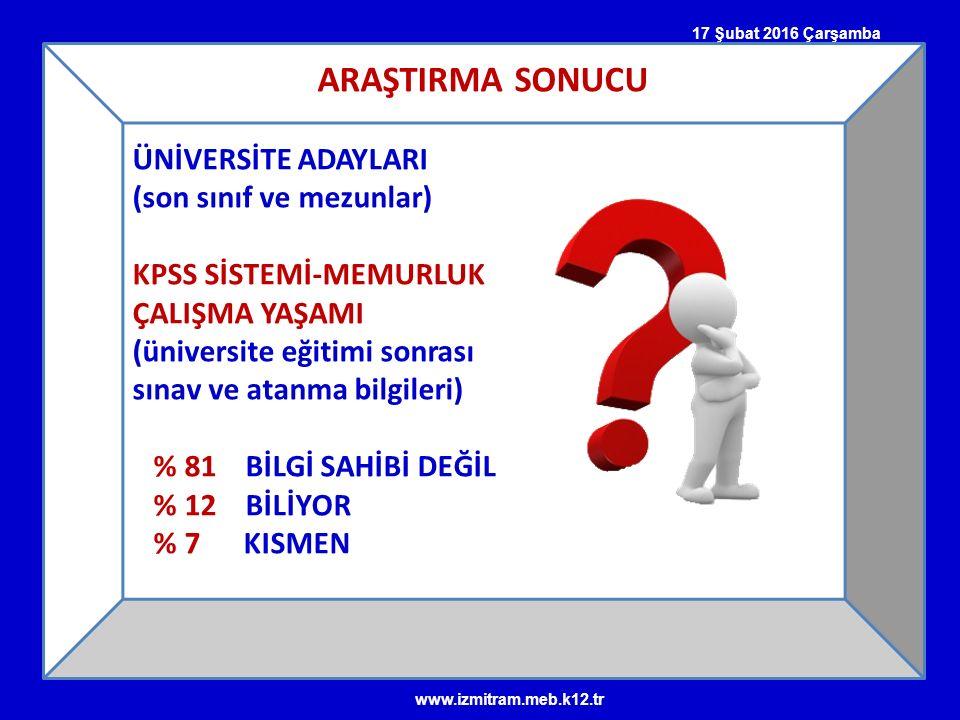 17 Şubat 2016 Çarşamba Sınavda hangi testler çözülecek.