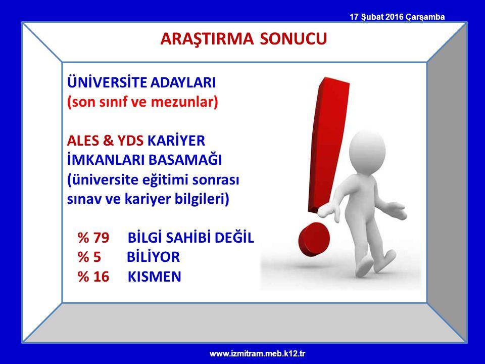 TUİK (kamu çalışanları) Türkiye İstatistik Kurumu nun (TÜİK) Kamu Sektörü İstihdamına İlişkin Veriler 2.800.000 kadrolu personel, 450.000 sürekli işçi, 30.000 geçici personel 120.000 diğer personel çalışıyor.