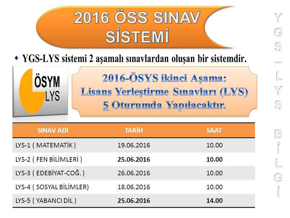 SINAV ADITARİHSAAT LYS-1 ( MATEMATİK )19.06.201610.00 LYS-2 ( FEN BİLİMLERİ )25.06.201610.00 LYS-3 ( EDEBİYAT-COĞ.