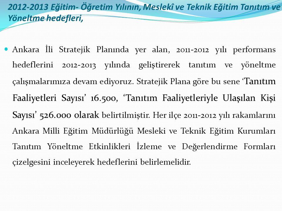 Ankara İli Stratejik Planında yer alan, 2011-2012 yılı performans hedeflerini 2012-2013 yılında geliştirerek tanıtım ve yöneltme çalışmalarımıza devam ediyoruz.