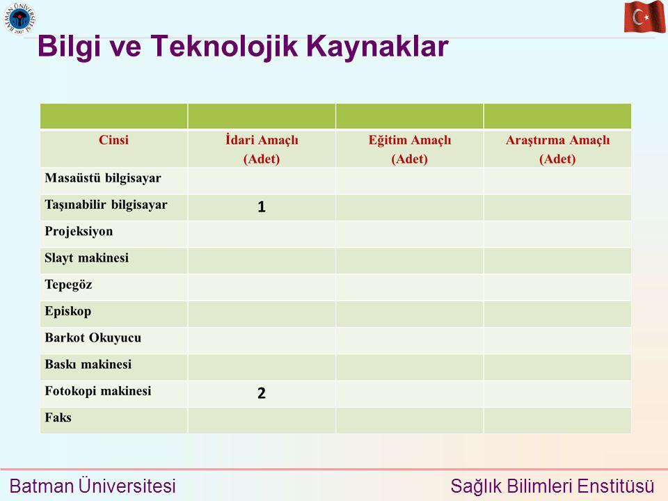 Bilgi ve Teknolojik Kaynaklar Batman Üniversitesi Sağlık Bilimleri Enstitüsü