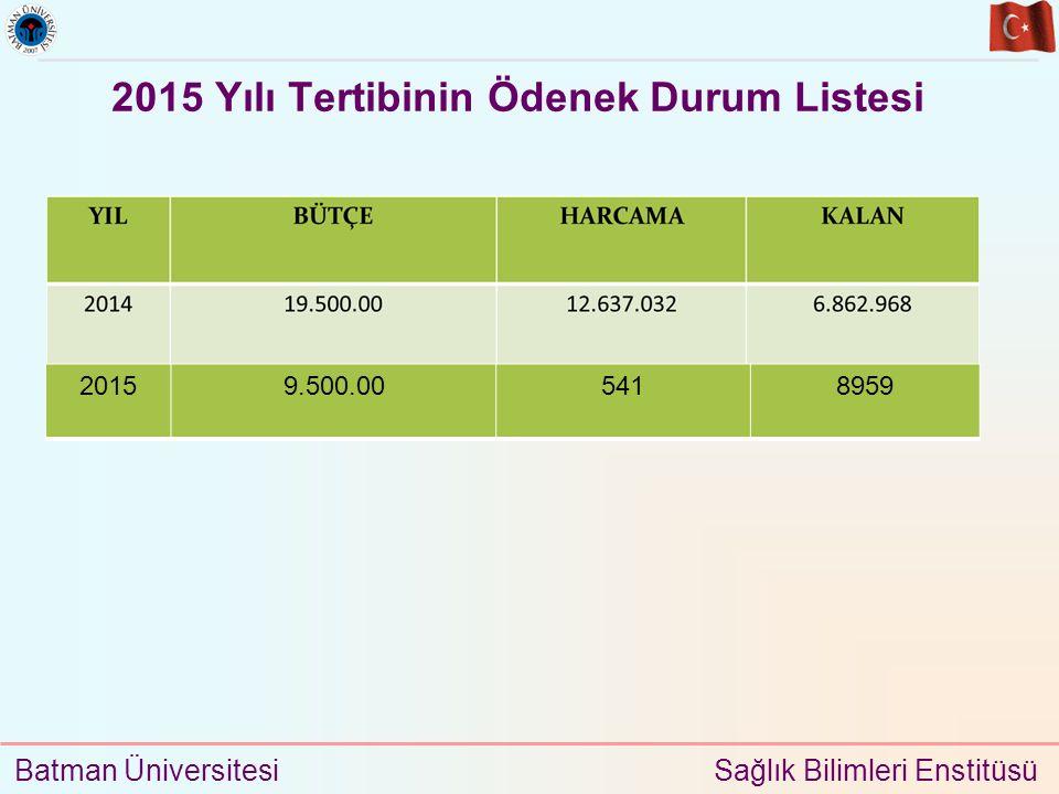 2015 Yılı Tertibinin Ödenek Durum Listesi Batman Üniversitesi Sağlık Bilimleri Enstitüsü 20159.500.005418959