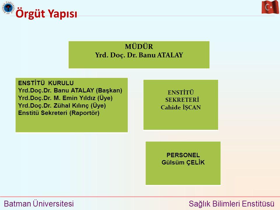 Örgüt Yapısı ENSTİTÜ KURULU Yrd.Doç.Dr. Banu ATALAY (Başkan) Yrd.Doç.Dr.
