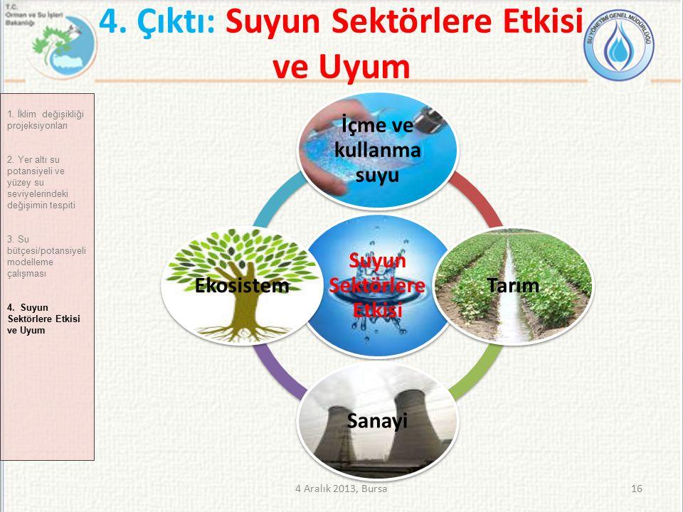 4. Çıktı: Suyun Sektörlere Etkisi ve Uyum 4 Aralık 2013, Bursa16 1.