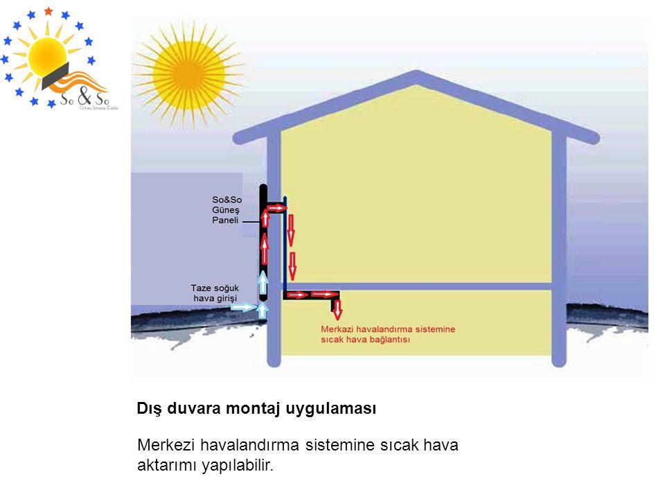 Merkezi havalandırma sistemine sıcak hava aktarımı yapılabilir.