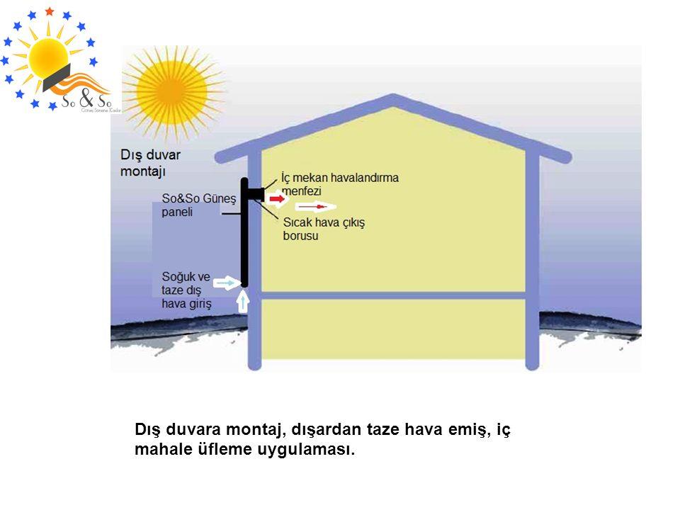 Dış duvara montaj, dışardan taze hava emiş, iç mahale üfleme uygulaması.