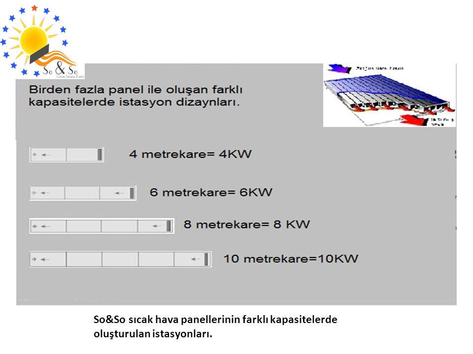 So&So sıcak hava panellerinin farklı kapasitelerde oluşturulan istasyonları.