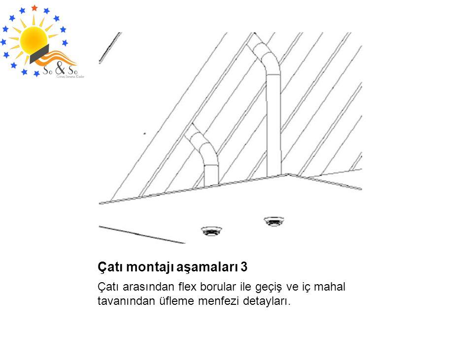 Çatı montajı aşamaları 3 Çatı arasından flex borular ile geçiş ve iç mahal tavanından üfleme menfezi detayları.