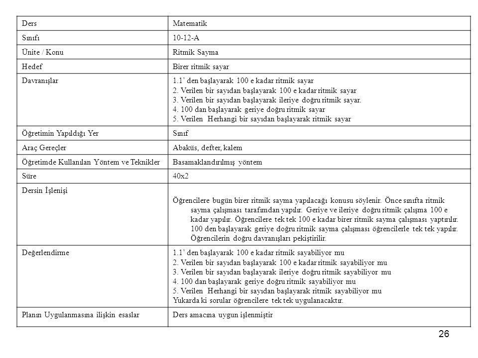 26 DersMatematik Sınıfı10-12-A Ünite / KonuRitmik Sayma HedefBirer ritmik sayar Davranışlar1.1' den başlayarak 100 e kadar ritmik sayar 2.