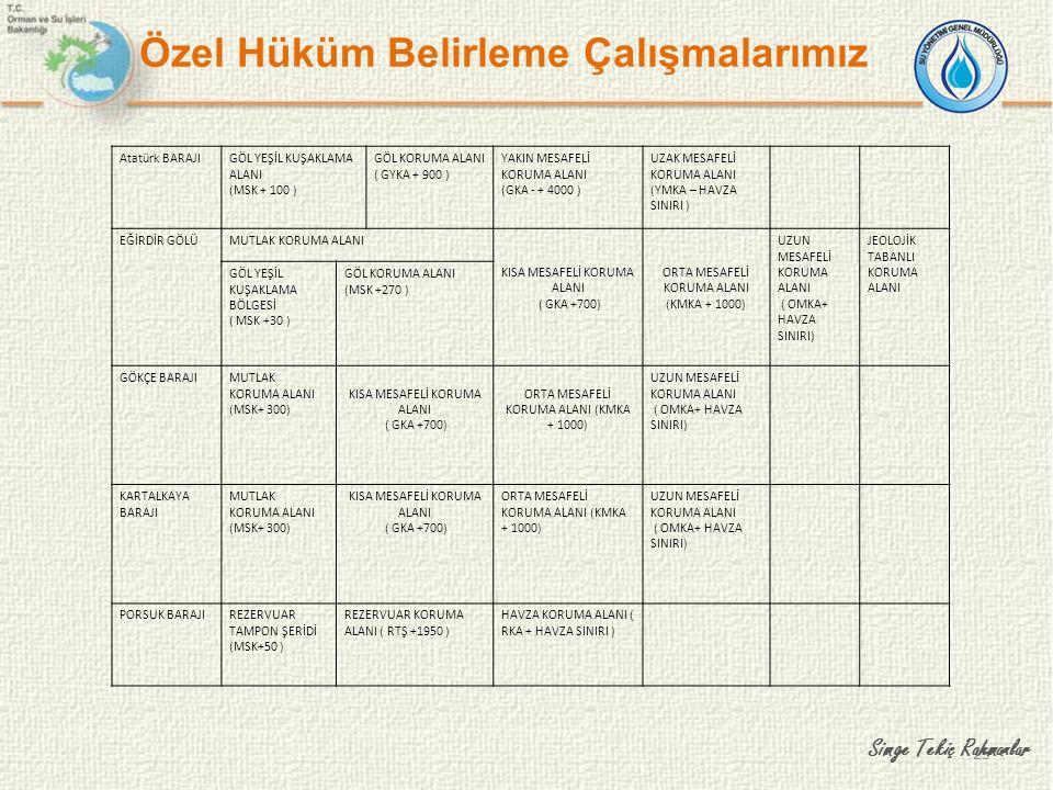 Atatürk BARAJIGÖL YEŞİL KUŞAKLAMA ALANI (MSK + 100 ) GÖL KORUMA ALANI ( GYKA + 900 ) YAKIN MESAFELİ KORUMA ALANI (GKA - + 4000 ) UZAK MESAFELİ KORUMA