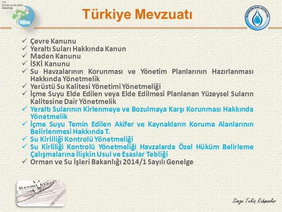 4 Türkiye Mevzuatı Çevre Kanunu Yeraltı Suları Hakkında Kanun Maden Kanunu İSKİ Kanunu Su Havzalarının Korunması ve Yönetim Planlarının Hazırlanması H