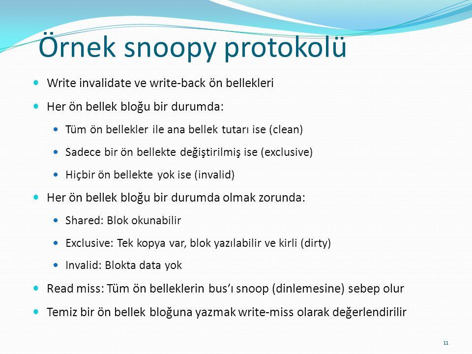 Örnek snoopy protokolü 11 Write invalidate ve write-back ön bellekleri Her ön bellek bloğu bir durumda: Tüm ön bellekler ile ana bellek tutarı ise (cl