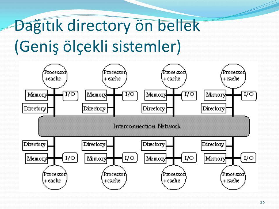 Dağıtık directory ön bellek (Geniş ölçekli sistemler) 20